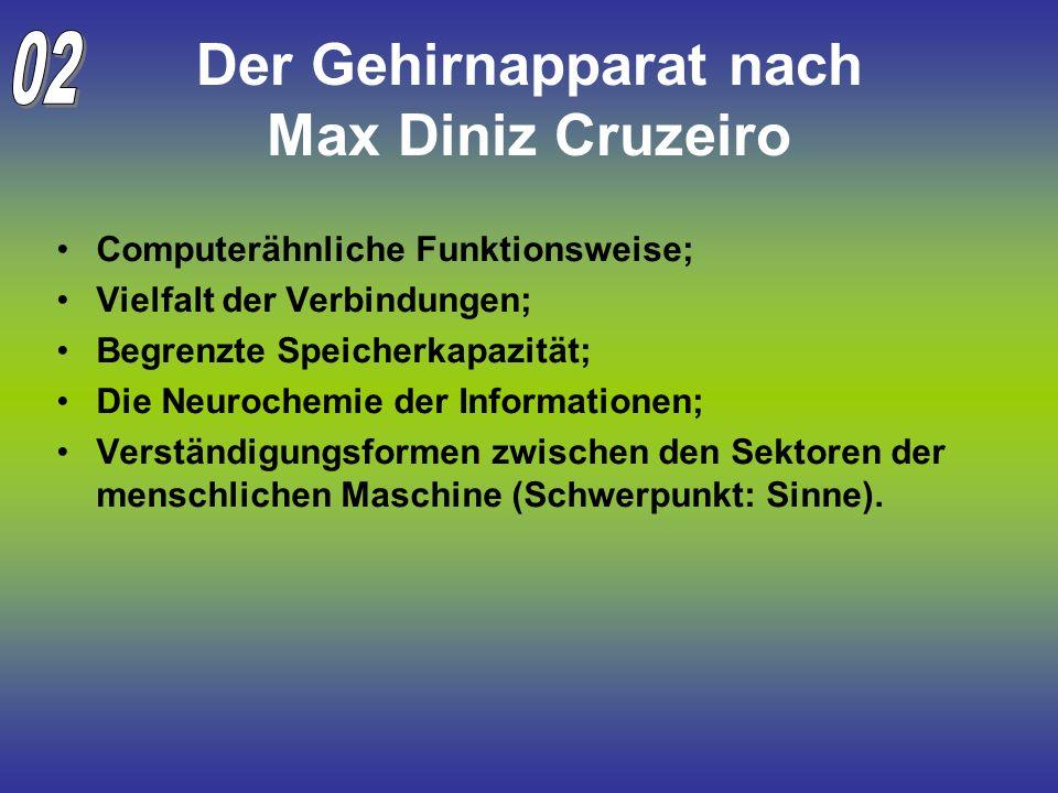 Der Gehirnapparat nach Max Diniz Cruzeiro Computerähnliche Funktionsweise; Vielfalt der Verbindungen; Begrenzte Speicherkapazität; Die Neurochemie der