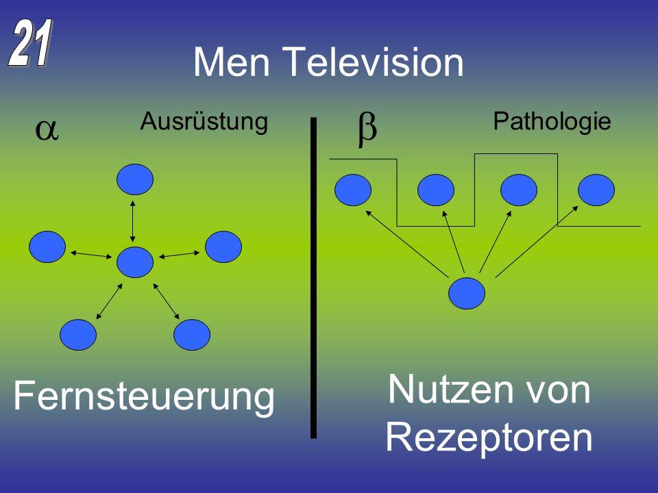 Men Television Nutzen von Rezeptoren Fernsteuerung AusrüstungPathologie