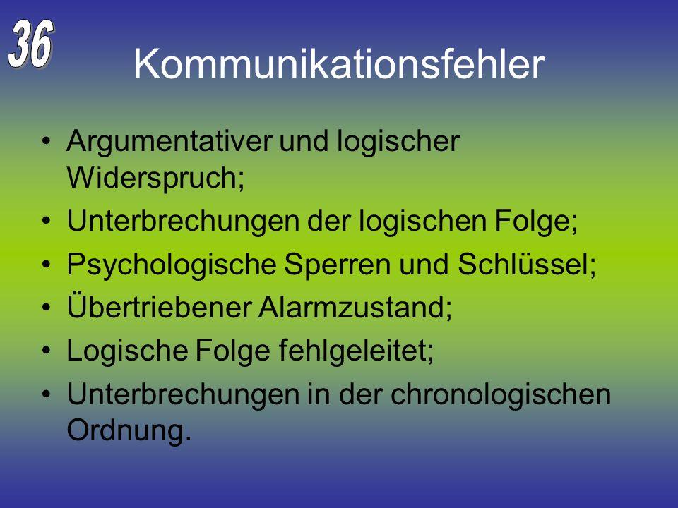 Kommunikationsfehler Argumentativer und logischer Widerspruch; Unterbrechungen der logischen Folge; Psychologische Sperren und Schlüssel; Übertriebene