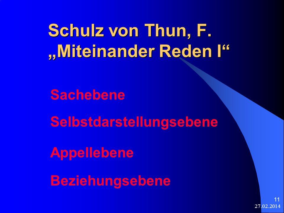 27.02.2014 11 Schulz von Thun, F. Miteinander Reden I Sachebene Beziehungsebene Appellebene Selbstdarstellungsebene