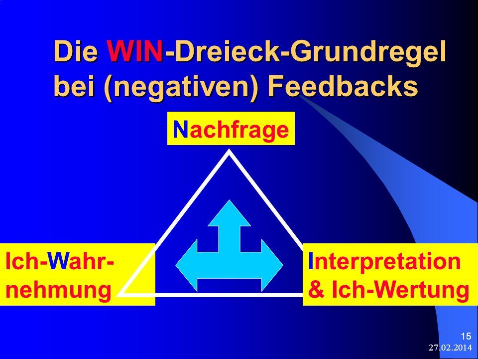 27.02.2014 15 Die WIN-Dreieck-Grundregel bei (negativen) Feedbacks Ich-Wahr- nehmung Interpretation & Ich-Wertung Nachfrage