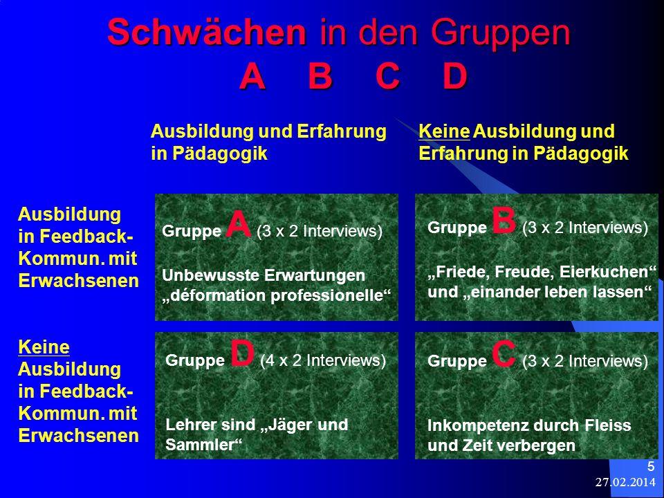 27.02.2014 5 Schwächen in den Gruppen A B C D Gruppe A (3 x 2 Interviews) Unbewusste Erwartungen déformation professionelle Gruppe B (3 x 2 Interviews