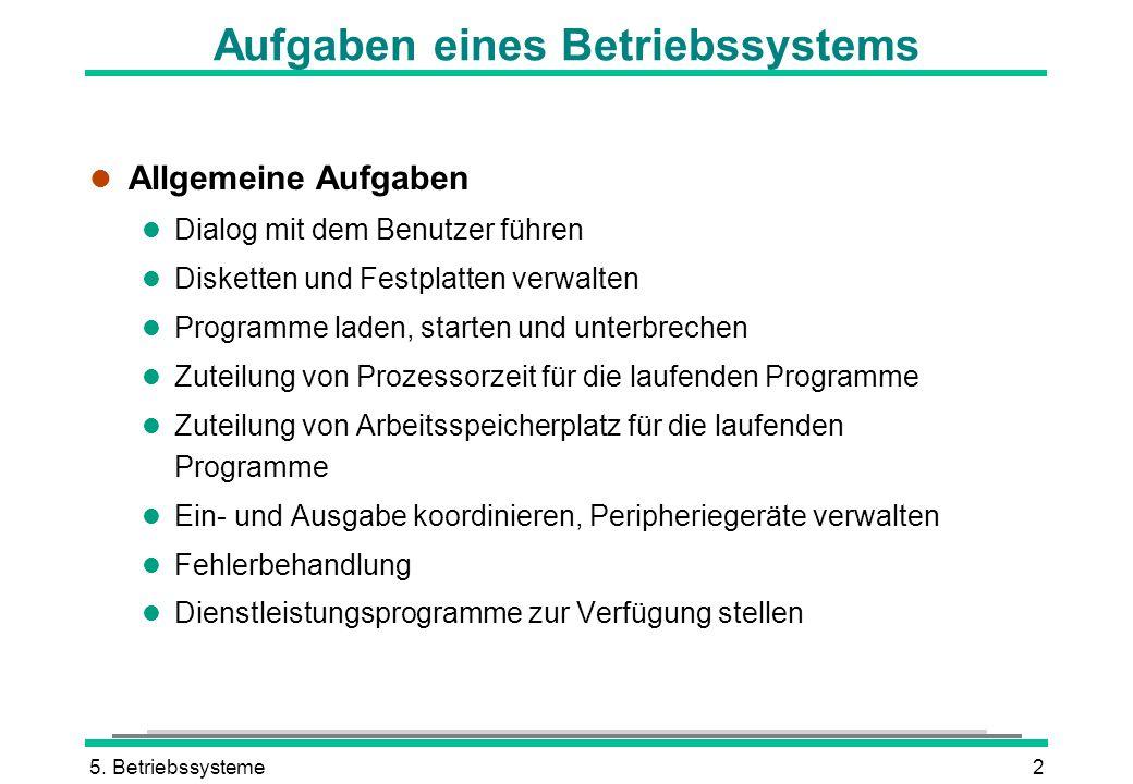 5. Betriebssysteme2 Aufgaben eines Betriebssystems l Allgemeine Aufgaben l Dialog mit dem Benutzer führen l Disketten und Festplatten verwalten l Prog
