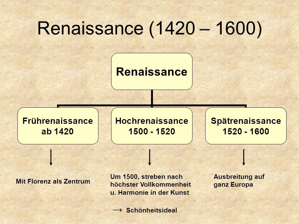 Renaissance (1420 – 1600) Kulturwende vom Mittelalter zur Neuzeit sog. Wiedergeburt der Antike der Mensch wurde zum Maß aller Dinge (Humanismus)