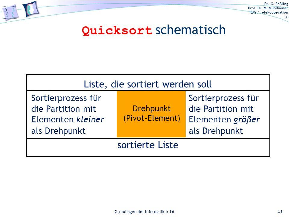 Dr. G. Rößling Prof. Dr. M. Mühlhäuser RBG / Telekooperation © Grundlagen der Informatik I: T6 Grundlagen der Informatik 1 – T6 Quicksort schematisch