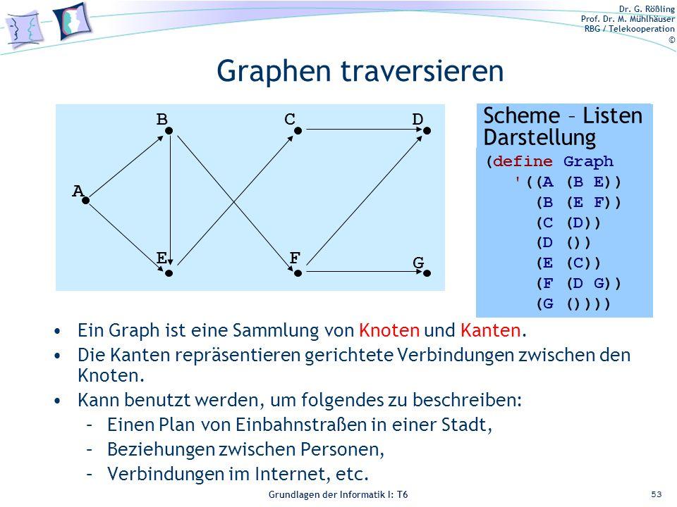 Dr. G. Rößling Prof. Dr. M. Mühlhäuser RBG / Telekooperation © Grundlagen der Informatik I: T6 Grundlagen der Informatik 1 – T6 Graphen traversieren E