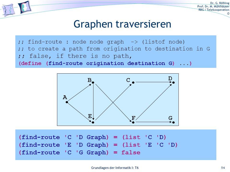 Dr. G. Rößling Prof. Dr. M. Mühlhäuser RBG / Telekooperation © Grundlagen der Informatik I: T6 Grundlagen der Informatik 1 – T6 Graphen traversieren 5