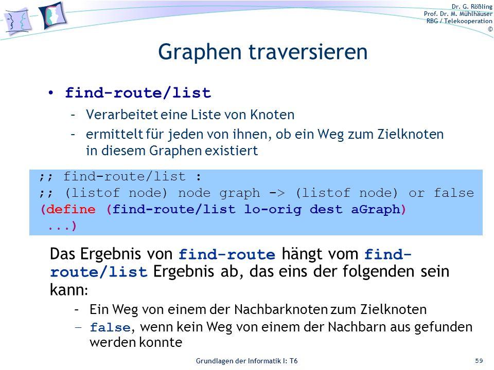 Dr. G. Rößling Prof. Dr. M. Mühlhäuser RBG / Telekooperation © Grundlagen der Informatik I: T6 Grundlagen der Informatik 1 – T6 Graphen traversieren f