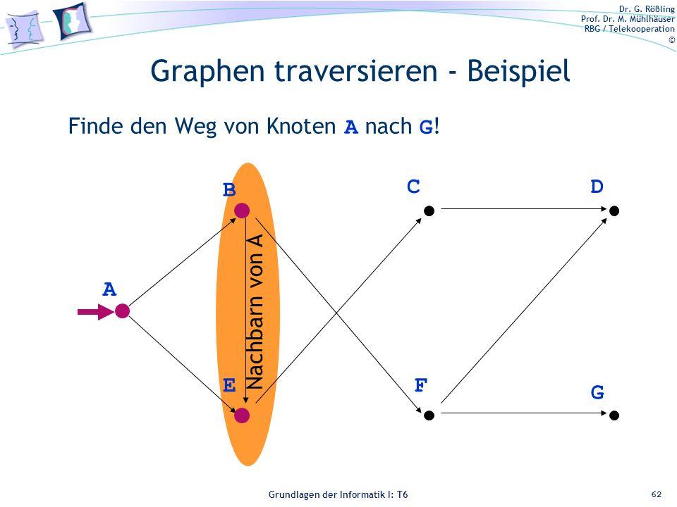 Dr. G. Rößling Prof. Dr. M. Mühlhäuser RBG / Telekooperation © Grundlagen der Informatik I: T6 Grundlagen der Informatik 1 – T6 Graphen traversieren -