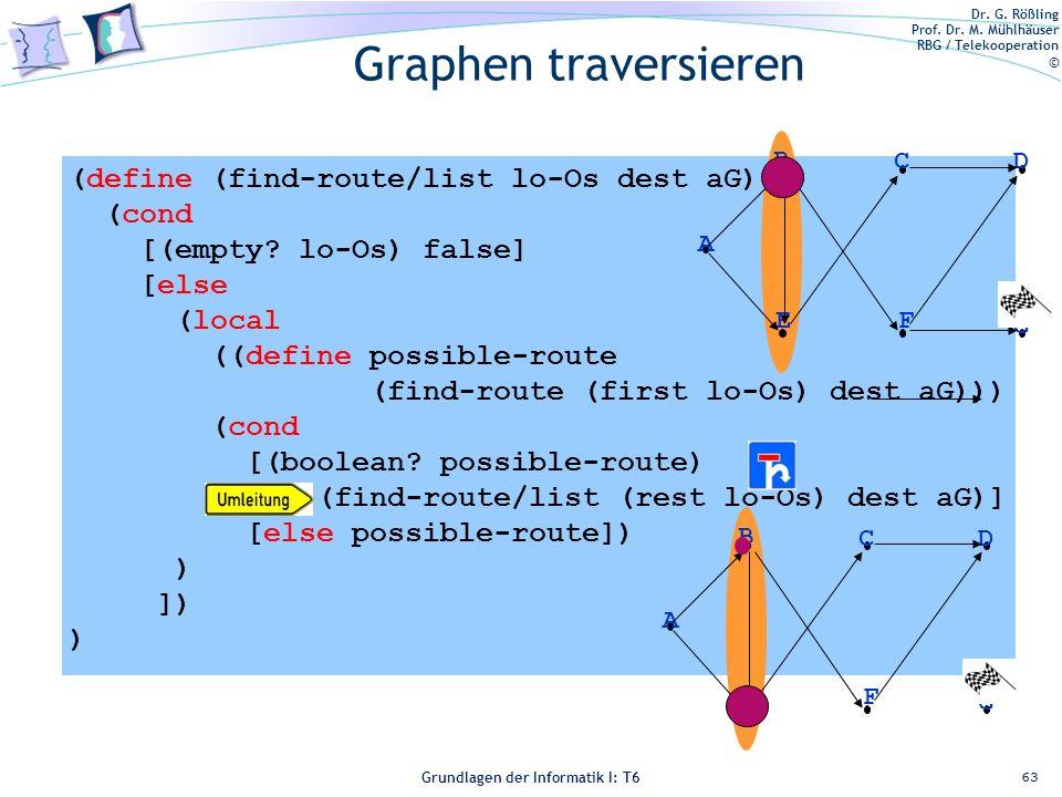 Dr. G. Rößling Prof. Dr. M. Mühlhäuser RBG / Telekooperation © Grundlagen der Informatik I: T6 Grundlagen der Informatik 1 – T6 Graphen traversieren 6