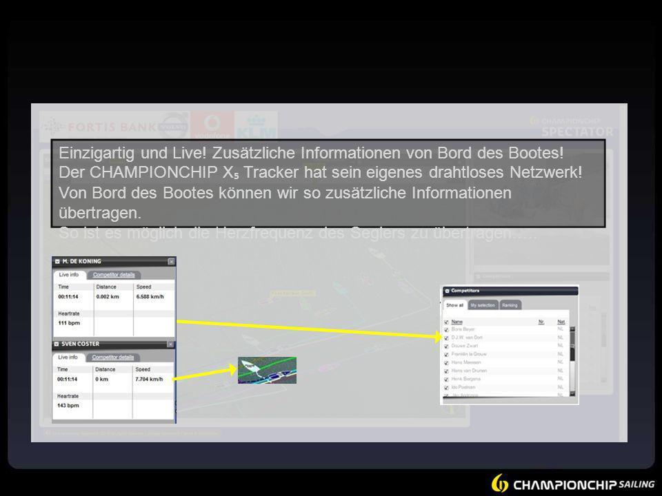 Einzigartig und Live! Zusätzliche Informationen von Bord des Bootes! Der CHAMPIONCHIP X Tracker hat sein eigenes drahtloses Netzwerk! Von Bord des Boo