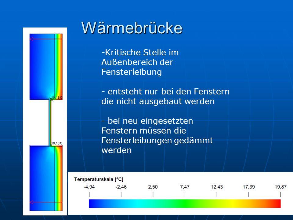 Wärmebrücke -Kritische Stelle im Außenbereich der Fensterleibung - entsteht nur bei den Fenstern die nicht ausgebaut werden - bei neu eingesetzten Fen