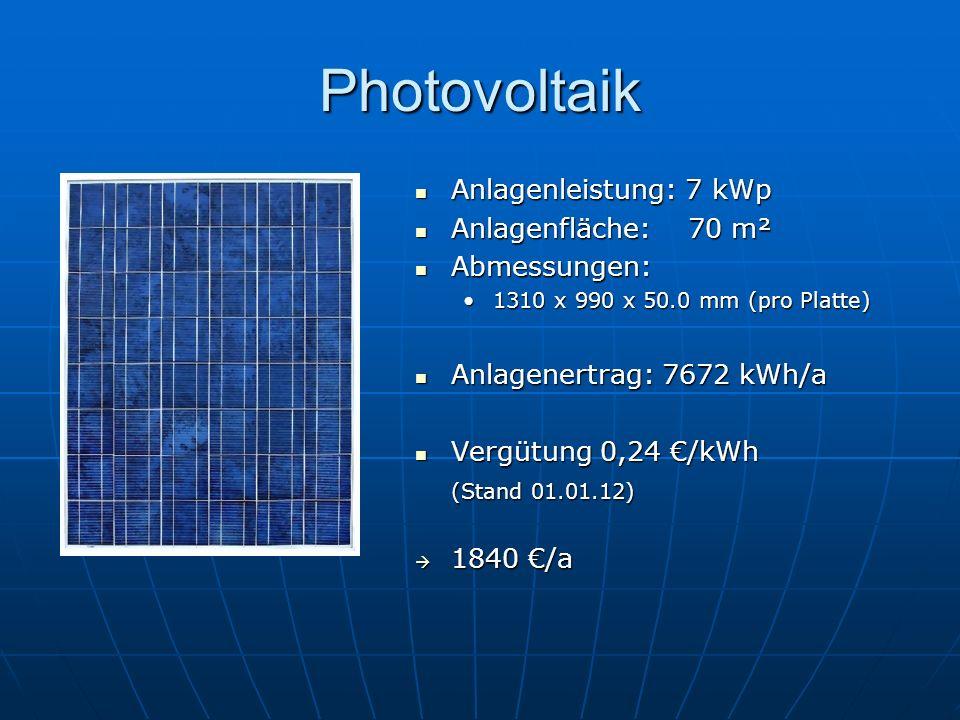 Photovoltaik Anlagenleistung: 7 kWp Anlagenleistung: 7 kWp Anlagenfläche: 70 m² Anlagenfläche: 70 m² Abmessungen: Abmessungen: 1310 x 990 x 50.0 mm (p