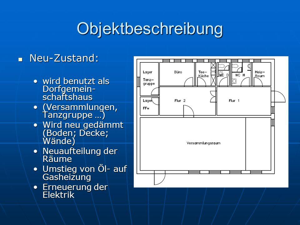 Objektbeschreibung Neu-Zustand: Neu-Zustand: wird benutzt als Dorfgemein- schaftshauswird benutzt als Dorfgemein- schaftshaus (Versammlungen, Tanzgrup