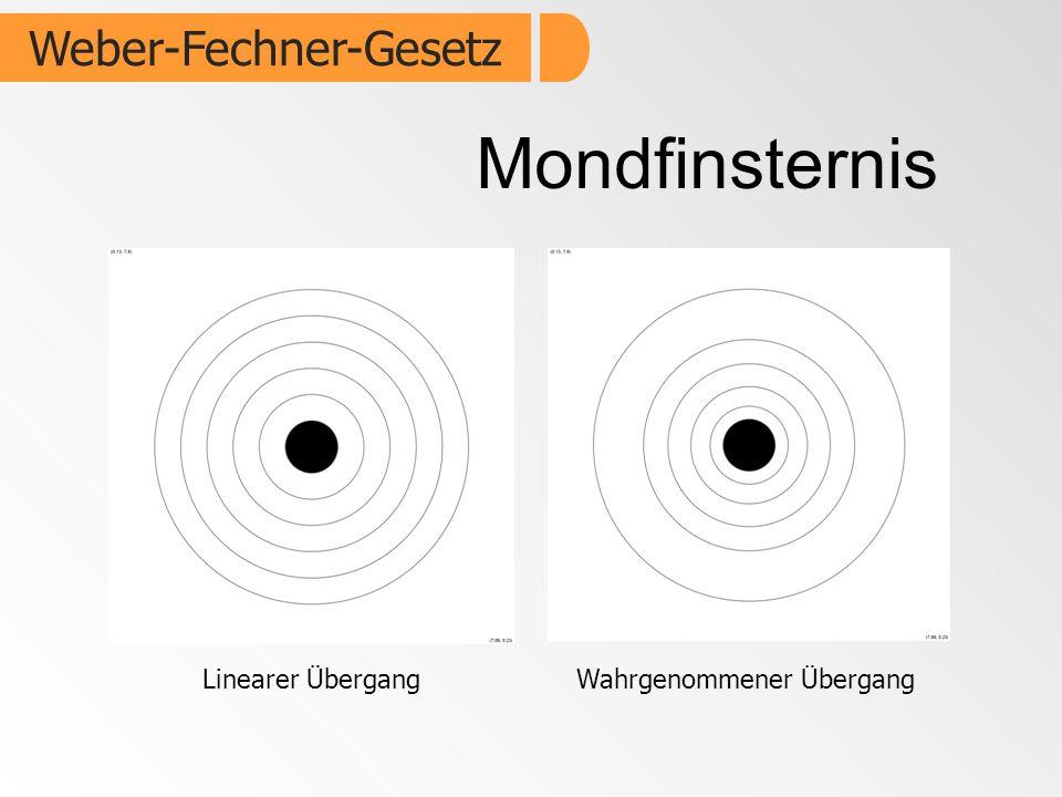 Weber-Fechner-Gesetz Linearer Übergang Wahrgenommener Übergang Mondfinsternis