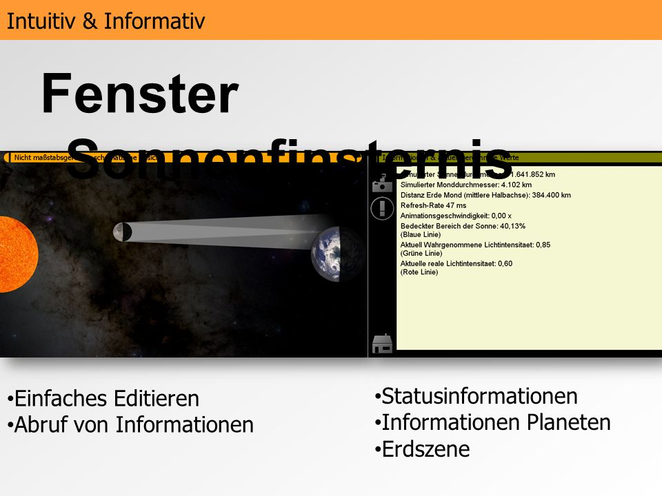 Intuitiv & Informativ Fenster Sonnenfinsternis Einfaches Editieren Abruf von Informationen Statusinformationen Informationen Planeten Erdszene