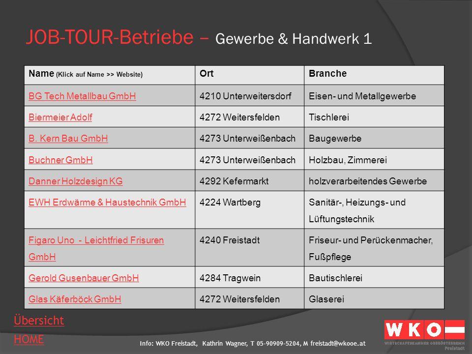 Info: WKO Freistadt, Kathrin Wagner, T 05-90909-5204, M freistadt@wkooe.at HOME Übersicht JOB-TOUR-Betriebe – Gewerbe & Handwerk 2 Name (Klick auf Name >> Website) OrtBranche Gstöttenmeier Leopold4231 WartbergLandmaschinentechnik Holzhaider Bau GmbH4271 St.