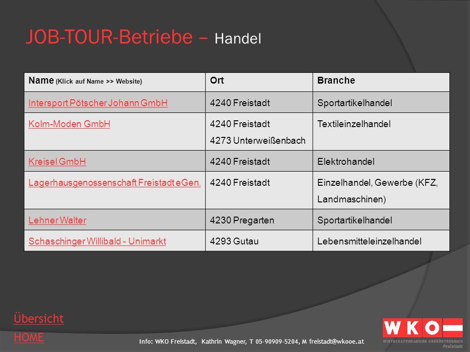 Info: WKO Freistadt, Kathrin Wagner, T 05-90909-5204, M freistadt@wkooe.at HOME Übersicht JOB-TOUR-Betriebe – Dienstleistung Name (Klick auf Name >> Website) OrtBranche AMS Engineering GmbH4232 HagenbergIT/Softwareentwicklung Gasthof Mader – Altreiter Otto4212 NeumarktGastronomie, Hotellerie Gasthaus Vis-á-vis – Gossenreiter Herbert4240 FreistadtGastronomie Kurhotel Bad Zell GmbH4283 Bad Zell Gastronomie, Hotellerie, Kurbetrieb Raiffeisenbank Mühlviertel Alm reg.Gen.mbH 4280 KönigswiesenBankdienstleistungen Raiffeisenbank Region Freistadt reg.Gen.mbH 4240 FreistadtBankdienstleistungen Raiffeisenbank Region Pregarten reg.Gen.mbH 4230 PregartenBankdienstleistungen Stadtwirtshaus – Satzinger Helmut4240 FreistadtGastronomie