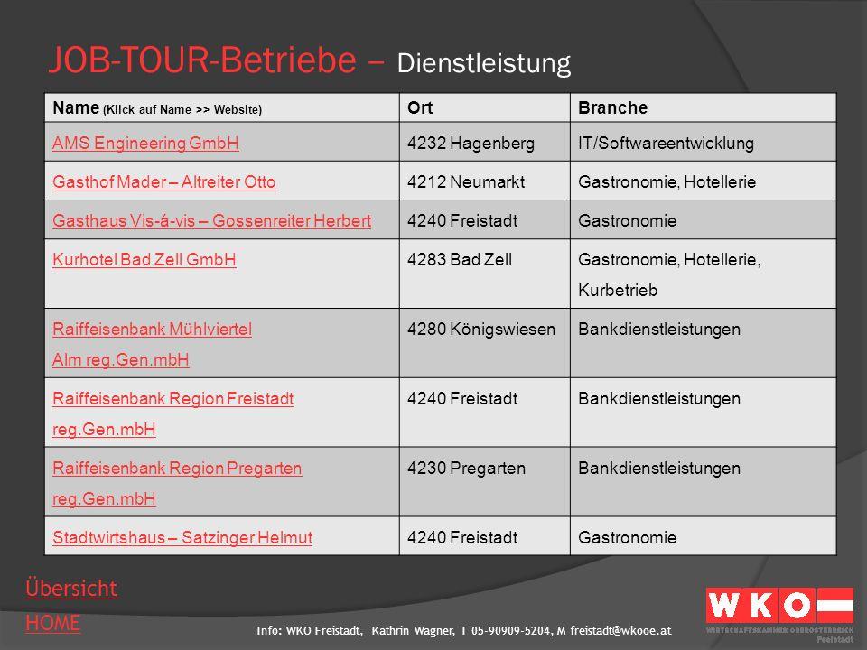 Info: WKO Freistadt, Kathrin Wagner, T 05-90909-5204, M freistadt@wkooe.at HOME Übersicht JOB-TOUR-Betriebe – Industrie Name (Klick auf Name >> Website) OrtBranche Merckens Karton- und Pappenfabrik GmbH4311 SchwertbergPapierindustrie Ortner Holz GmbH4284 TragweinHolzindustrie