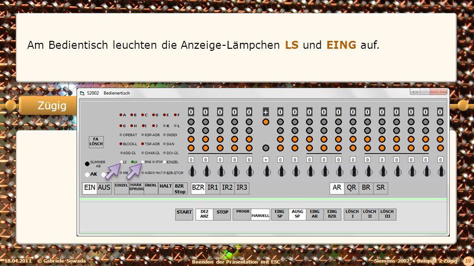 18.04.2011© Gabriele Sowada 19 Zügig Am Bedientisch leuchten die Anzeige-Lämpchen LS und EING auf.