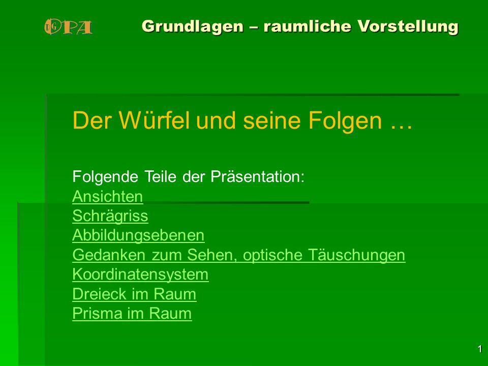 1 Grundlagen – raumliche Vorstellung Der Würfel und seine Folgen … Folgende Teile der Präsentation: Ansichten Schrägriss Abbildungsebenen Gedanken zum