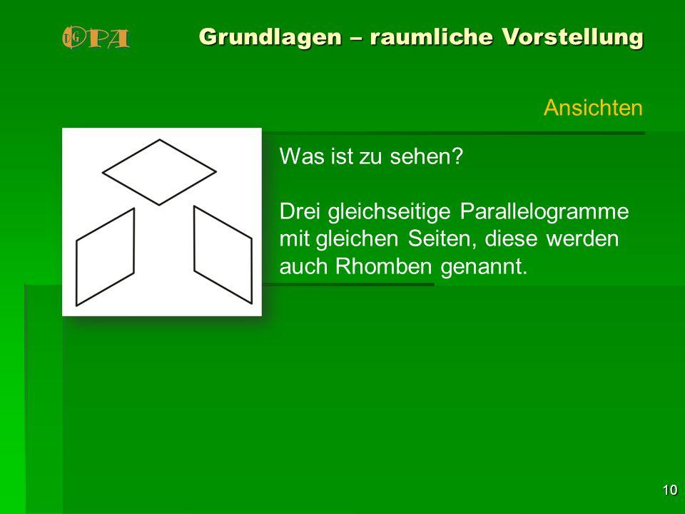 10 Grundlagen – raumliche Vorstellung Was ist zu sehen? Drei gleichseitige Parallelogramme mit gleichen Seiten, diese werden auch Rhomben genannt. Ans
