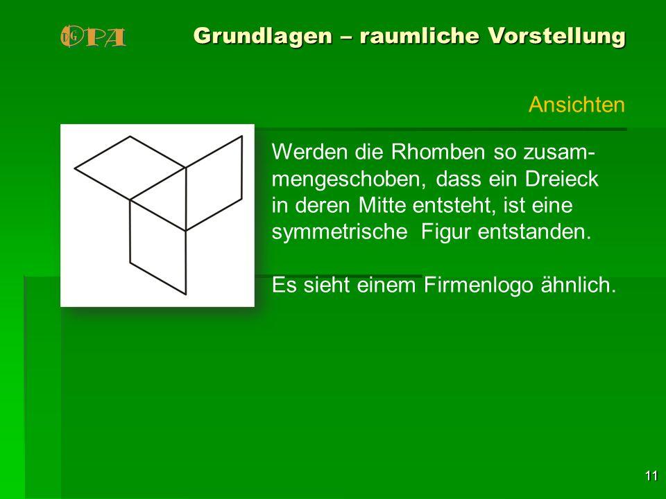 11 Grundlagen – raumliche Vorstellung Werden die Rhomben so zusam- mengeschoben, dass ein Dreieck in deren Mitte entsteht, ist eine symmetrische Figur