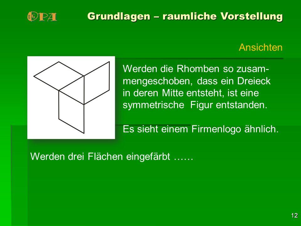 12 Grundlagen – raumliche Vorstellung Werden die Rhomben so zusam- mengeschoben, dass ein Dreieck in deren Mitte entsteht, ist eine symmetrische Figur