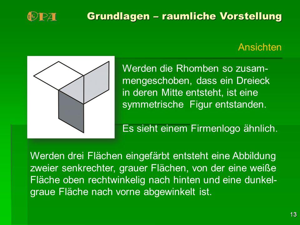 13 Grundlagen – raumliche Vorstellung Werden die Rhomben so zusam- mengeschoben, dass ein Dreieck in deren Mitte entsteht, ist eine symmetrische Figur