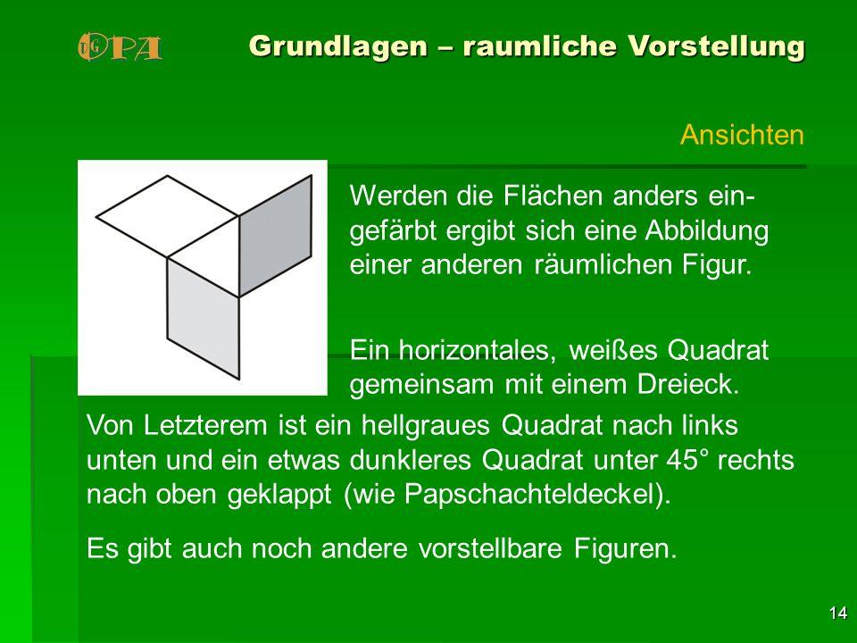 14 Grundlagen – raumliche Vorstellung Werden die Flächen anders ein- gefärbt ergibt sich eine Abbildung einer anderen räumlichen Figur. Ein horizontal