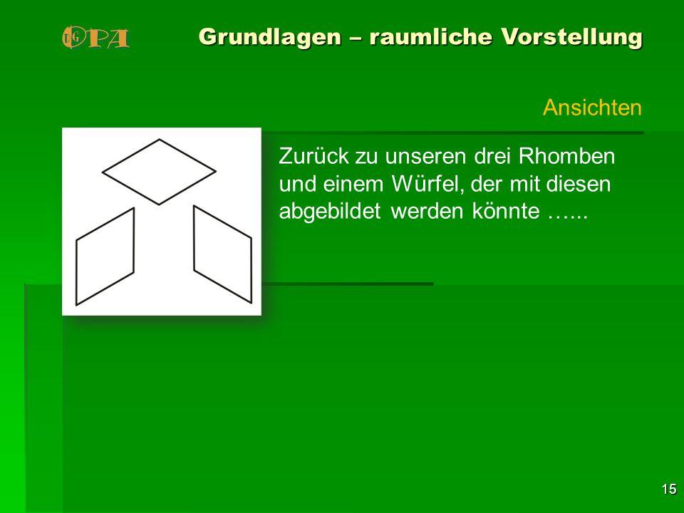 15 Grundlagen – raumliche Vorstellung Zurück zu unseren drei Rhomben und einem Würfel, der mit diesen abgebildet werden könnte …... Ansichten