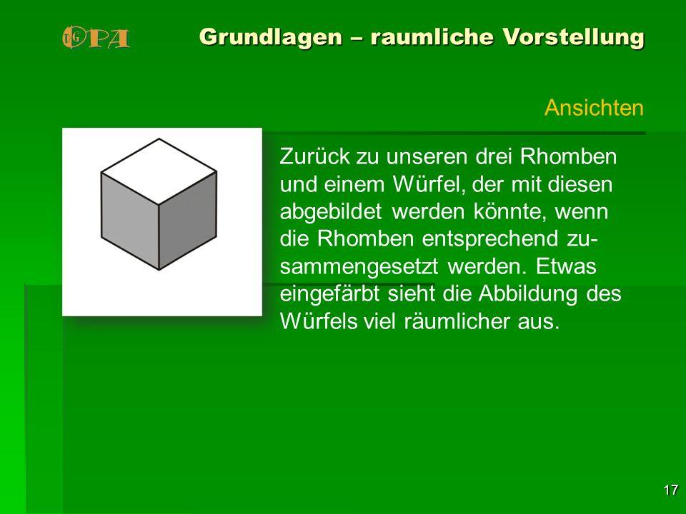 17 Grundlagen – raumliche Vorstellung Zurück zu unseren drei Rhomben und einem Würfel, der mit diesen abgebildet werden könnte, wenn die Rhomben entsp