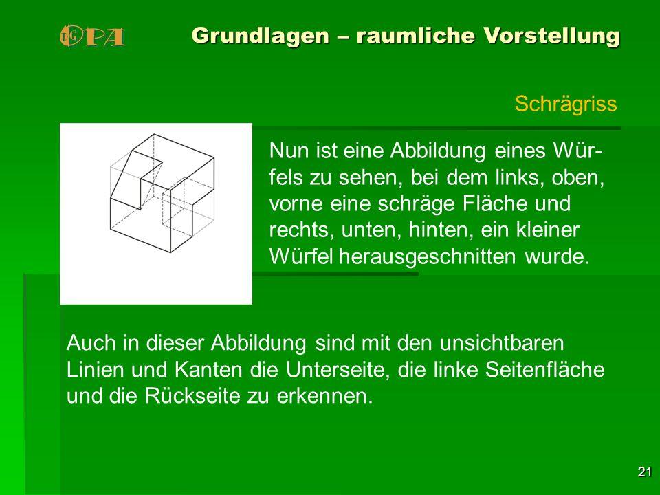 21 Grundlagen – raumliche Vorstellung Nun ist eine Abbildung eines Wür- fels zu sehen, bei dem links, oben, vorne eine schräge Fläche und rechts, unte