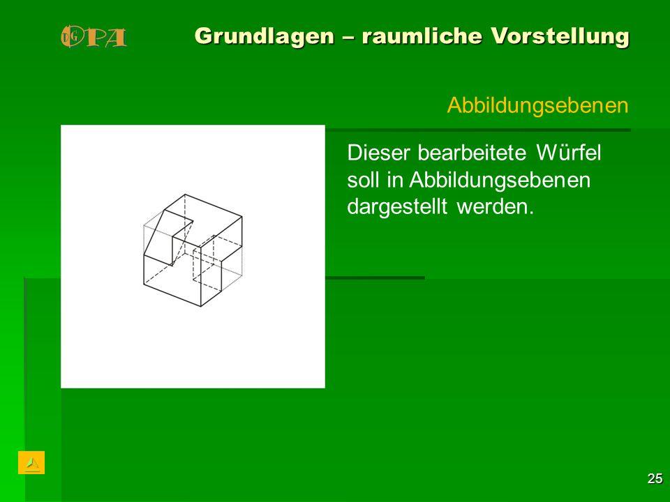 25 Grundlagen – raumliche Vorstellung Dieser bearbeitete Würfel soll in Abbildungsebenen dargestellt werden. Abbildungsebenen