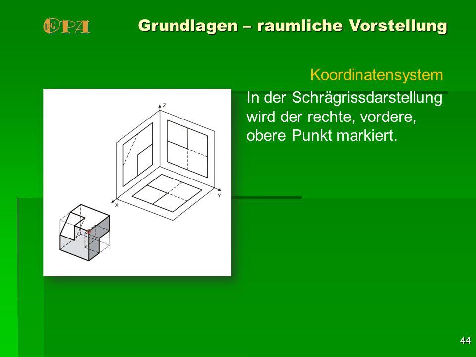 44 Grundlagen – raumliche Vorstellung Koordinatensystem In der Schrägrissdarstellung wird der rechte, vordere, obere Punkt markiert.