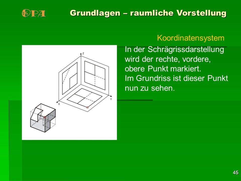 45 Grundlagen – raumliche Vorstellung Koordinatensystem In der Schrägrissdarstellung wird der rechte, vordere, obere Punkt markiert. Im Grundriss ist