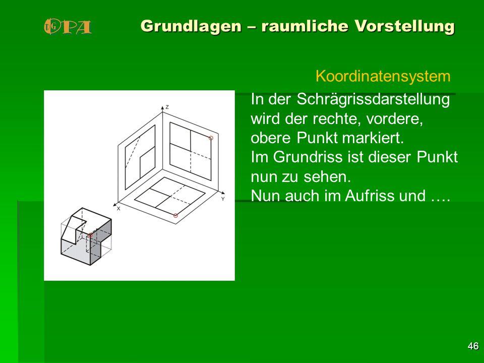 46 Grundlagen – raumliche Vorstellung Koordinatensystem In der Schrägrissdarstellung wird der rechte, vordere, obere Punkt markiert. Im Grundriss ist