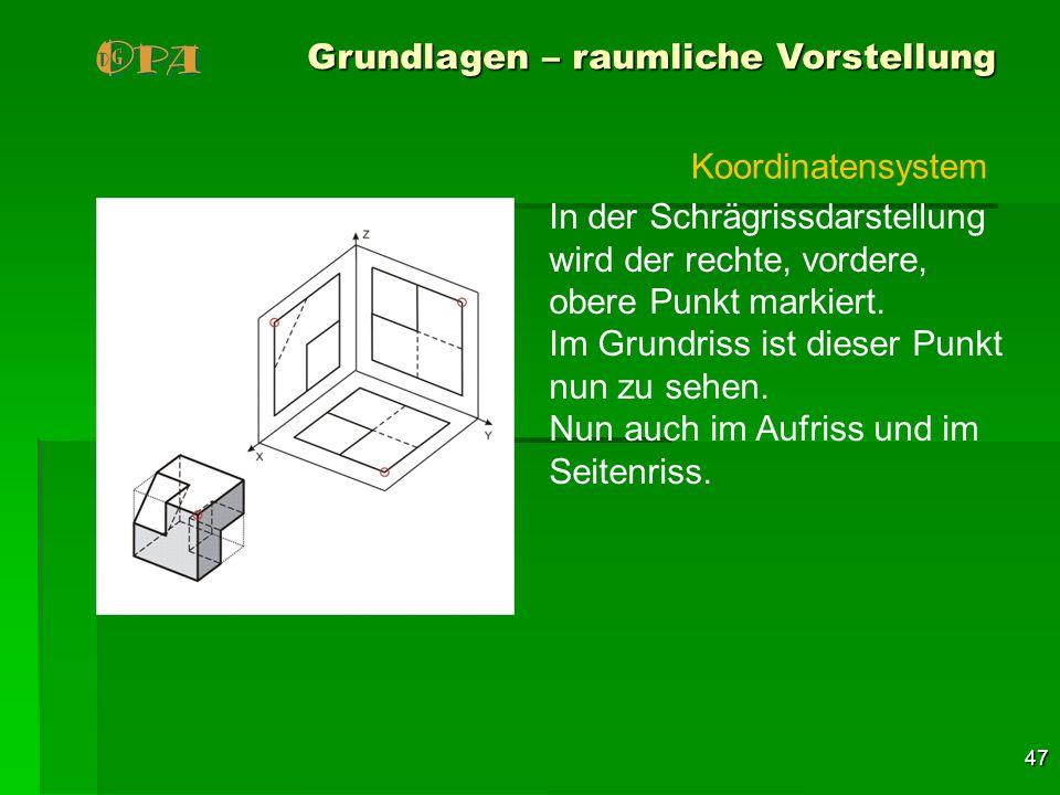 47 Grundlagen – raumliche Vorstellung Koordinatensystem In der Schrägrissdarstellung wird der rechte, vordere, obere Punkt markiert. Im Grundriss ist