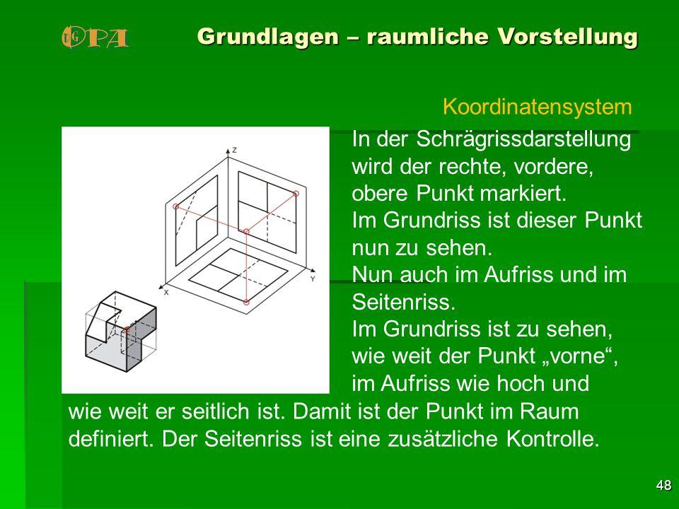 48 Grundlagen – raumliche Vorstellung Koordinatensystem In der Schrägrissdarstellung wird der rechte, vordere, obere Punkt markiert. Im Grundriss ist