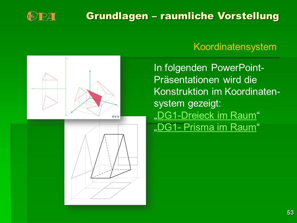 53 Grundlagen – raumliche Vorstellung In folgenden PowerPoint- Präsentationen wird die Konstruktion im Koordinaten- system gezeigt: DG1-Dreieck im Rau