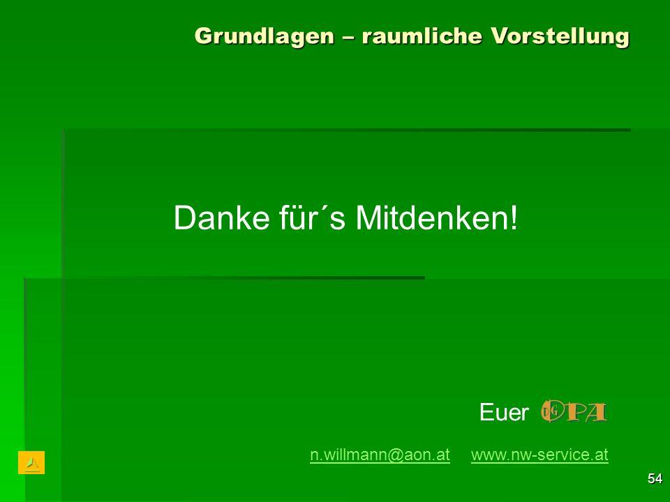 54 Danke für´s Mitdenken! n.willmann@aon.atn.willmann@aon.at www.nw-service.atwww.nw-service.at Euer Grundlagen – raumliche Vorstellung
