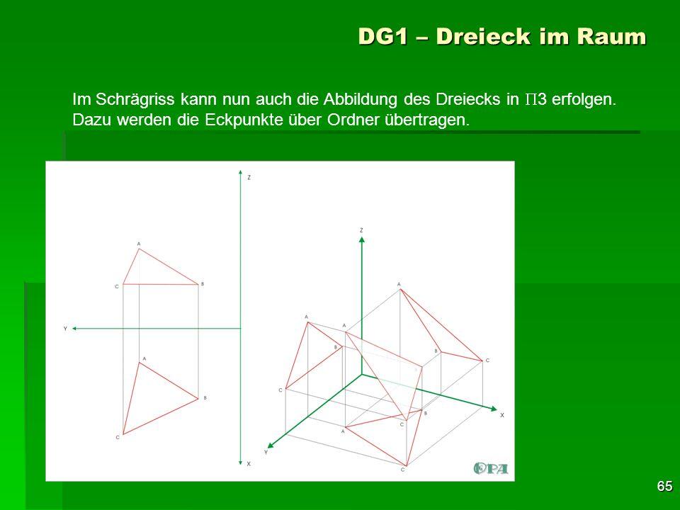 65 DG1 – Dreieck im Raum Im Schrägriss kann nun auch die Abbildung des Dreiecks in 3 erfolgen. Dazu werden die Eckpunkte über Ordner übertragen.