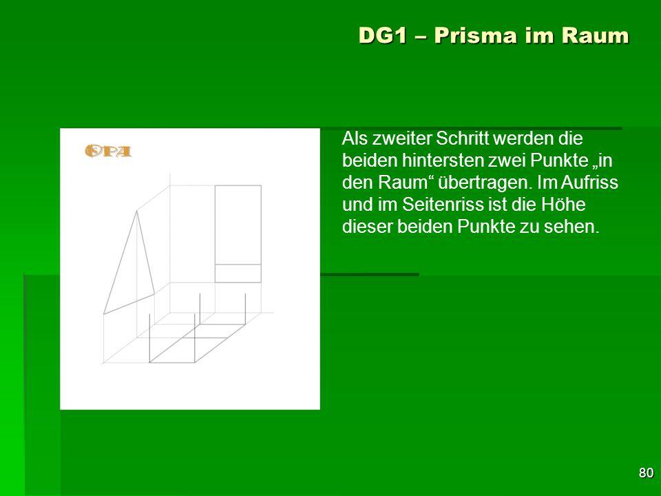 80 DG1 – Prisma im Raum Als zweiter Schritt werden die beiden hintersten zwei Punkte in den Raum übertragen. Im Aufriss und im Seitenriss ist die Höhe