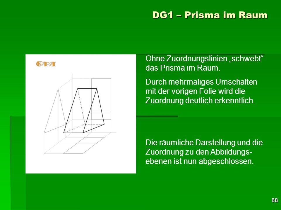 88 DG1 – Prisma im Raum Ohne Zuordnungslinien schwebt das Prisma im Raum. Durch mehrmaliges Umschalten mit der vorigen Folie wird die Zuordnung deutli
