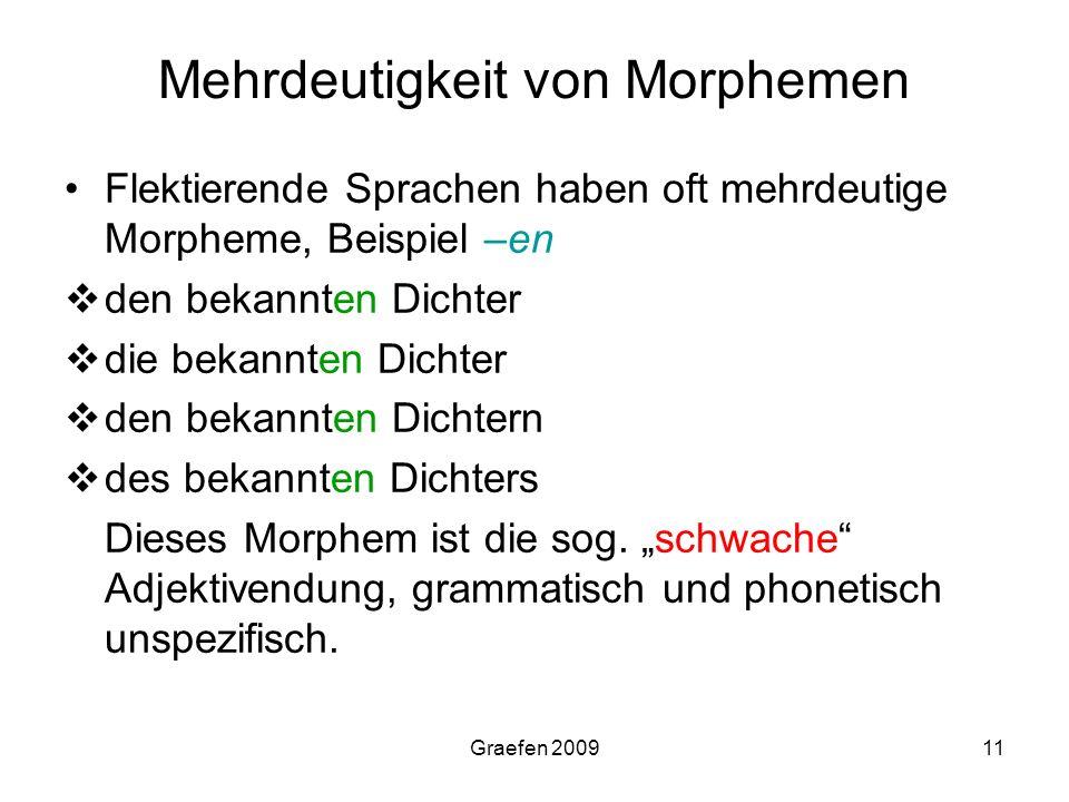 Graefen 200911 Mehrdeutigkeit von Morphemen Flektierende Sprachen haben oft mehrdeutige Morpheme, Beispiel –en den bekannten Dichter die bekannten Dic