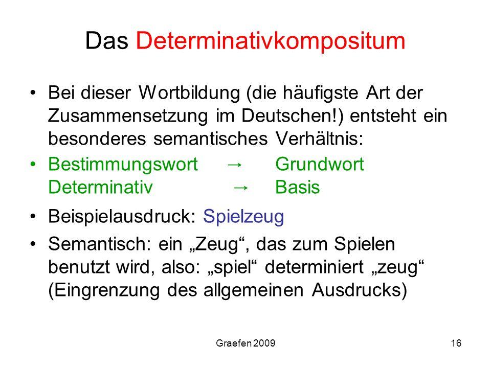 Graefen 200916 Das Determinativkompositum Bei dieser Wortbildung (die häufigste Art der Zusammensetzung im Deutschen!) entsteht ein besonderes semanti
