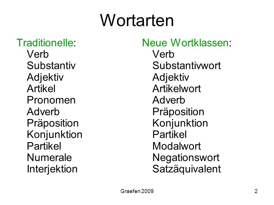 Graefen 20092 Wortarten Traditionelle: Verb Substantiv Adjektiv Artikel Pronomen Adverb Präposition Konjunktion Partikel Numerale Interjektion Neue Wo