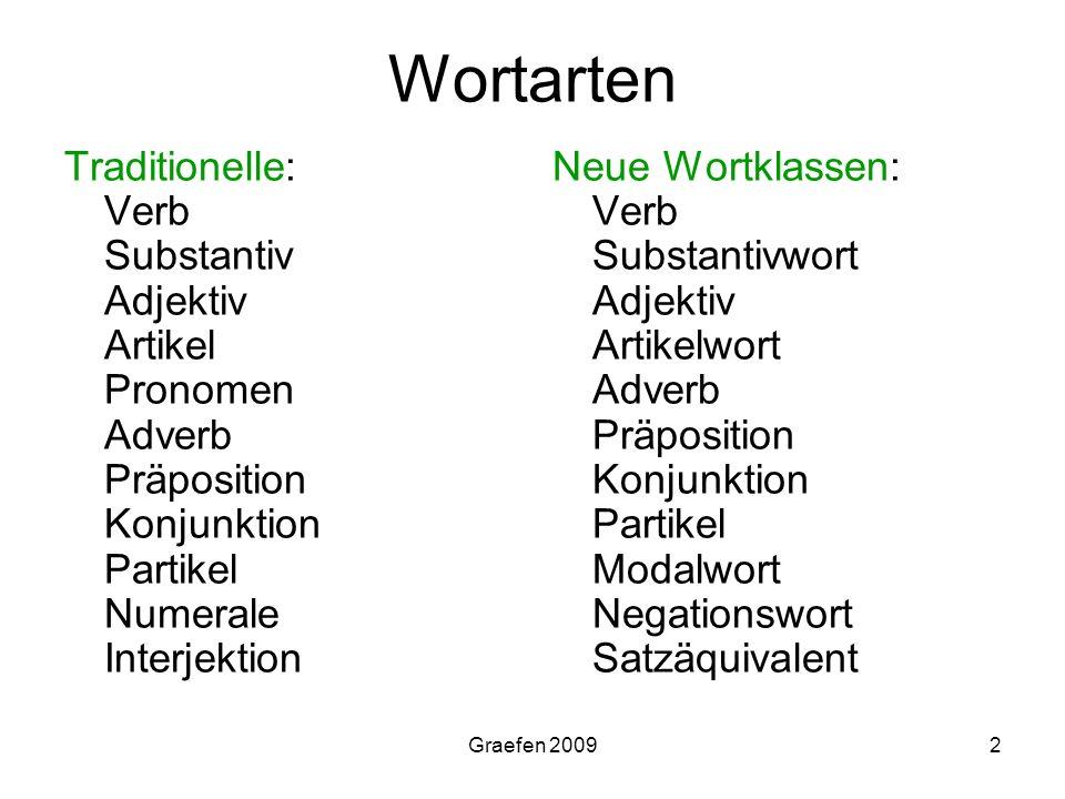Graefen 20093 Beispiele für neue Wortarten nach Helbig/Buscha-Grammatik: 1.Substantivwort (anders: Duden-Grammatik) Er hat vermutlich zu schnell gegessen.