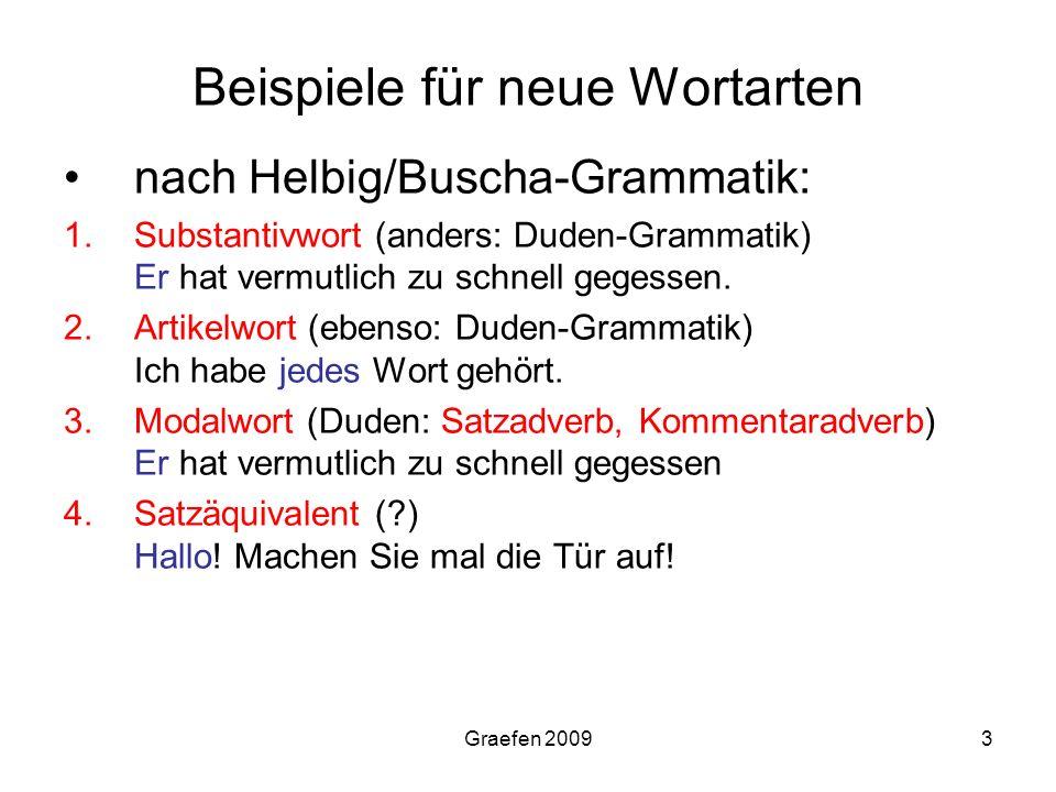 Graefen 20093 Beispiele für neue Wortarten nach Helbig/Buscha-Grammatik: 1.Substantivwort (anders: Duden-Grammatik) Er hat vermutlich zu schnell geges