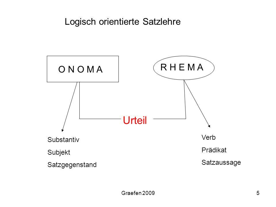 Graefen 20096 Morphologie, Teil 1: Flexion Die Lehre von der Gestalt (griech.